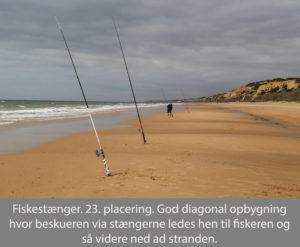 nr 23 Lisbeth Larsen-Fiskestænger